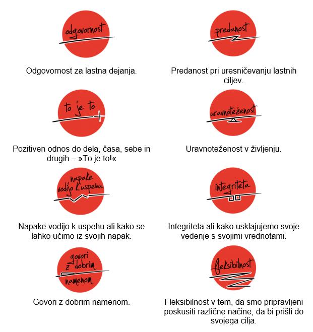 8krogovodličnosti